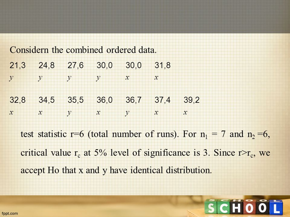 Considern the combined ordered data.