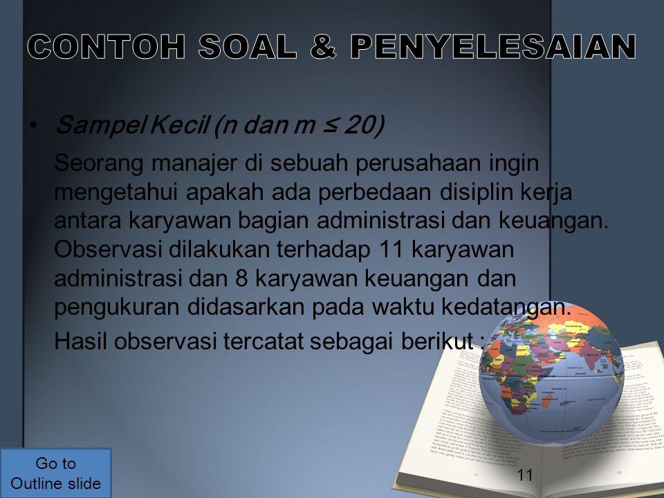 CONTOH SOAL & PENYELESAIAN