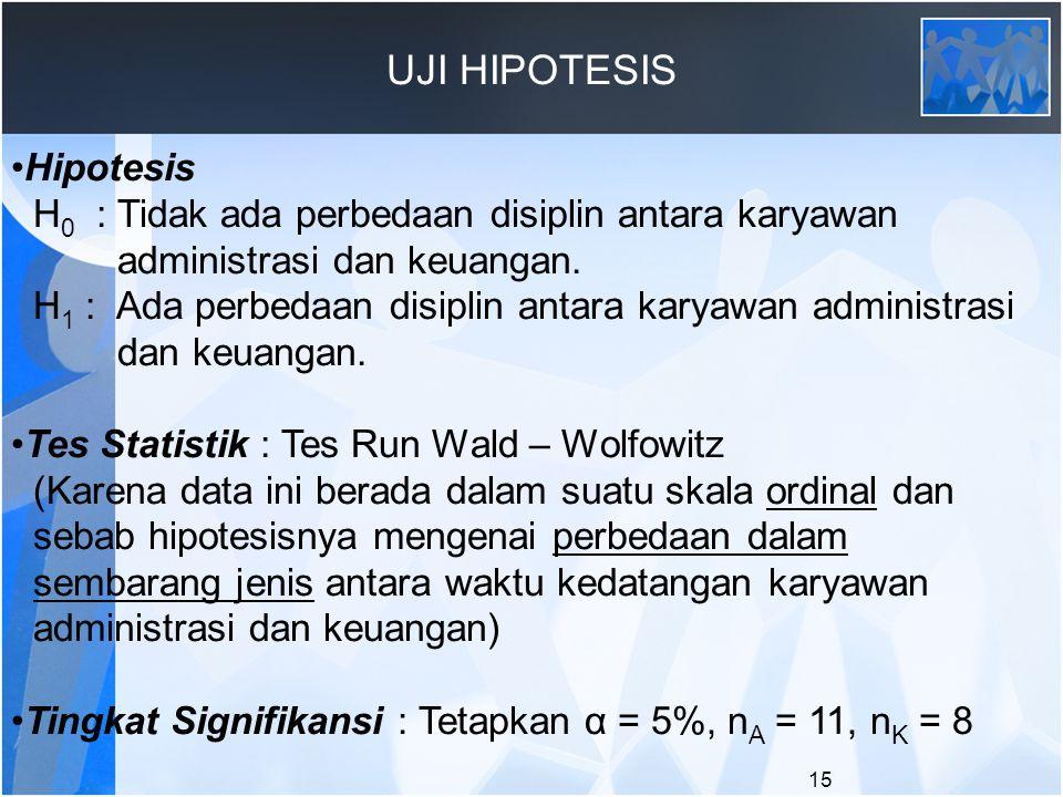 UJI HIPOTESIS Hipotesis