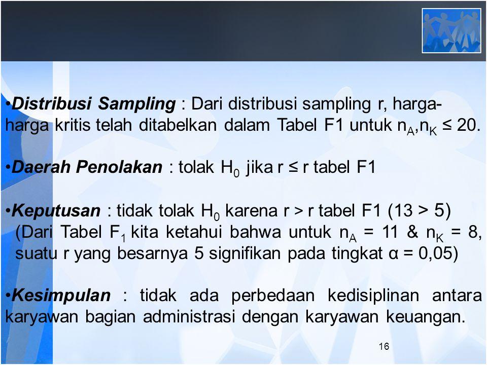 Distribusi Sampling : Dari distribusi sampling r, harga-harga kritis telah ditabelkan dalam Tabel F1 untuk nA,nK ≤ 20.