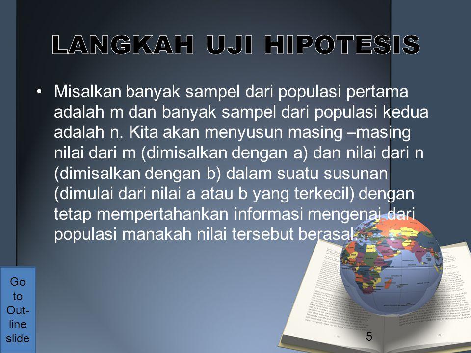 LANGKAH UJI HIPOTESIS