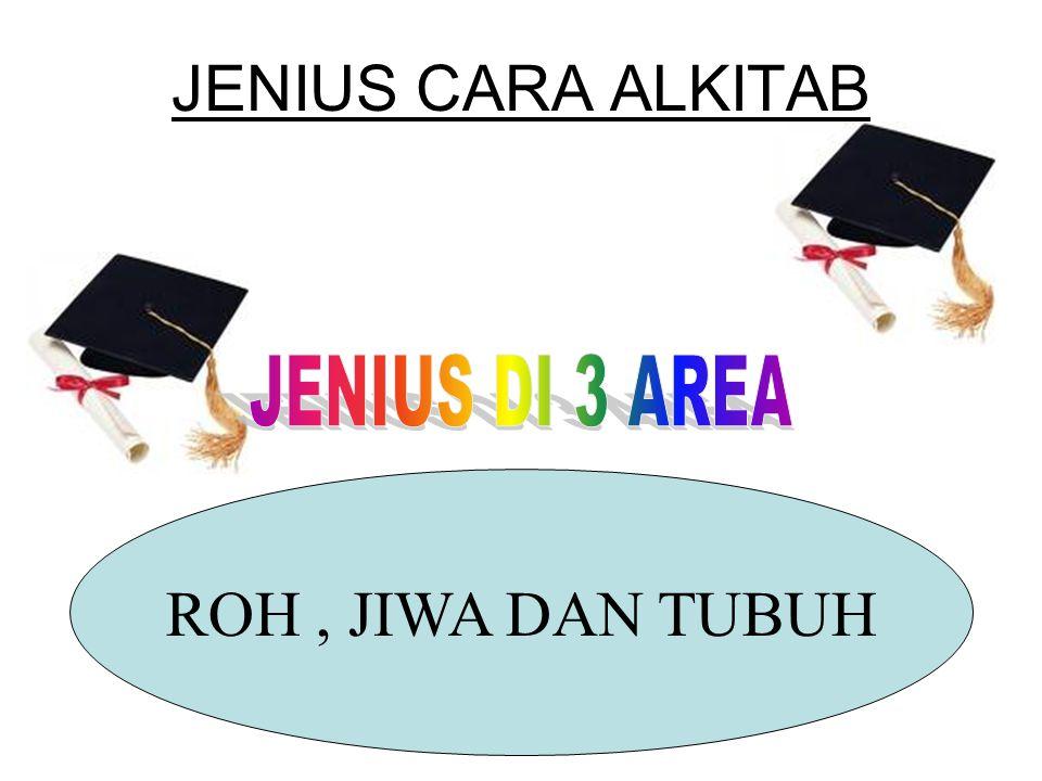 JENIUS CARA ALKITAB JENIUS DI 3 AREA ROH , JIWA DAN TUBUH