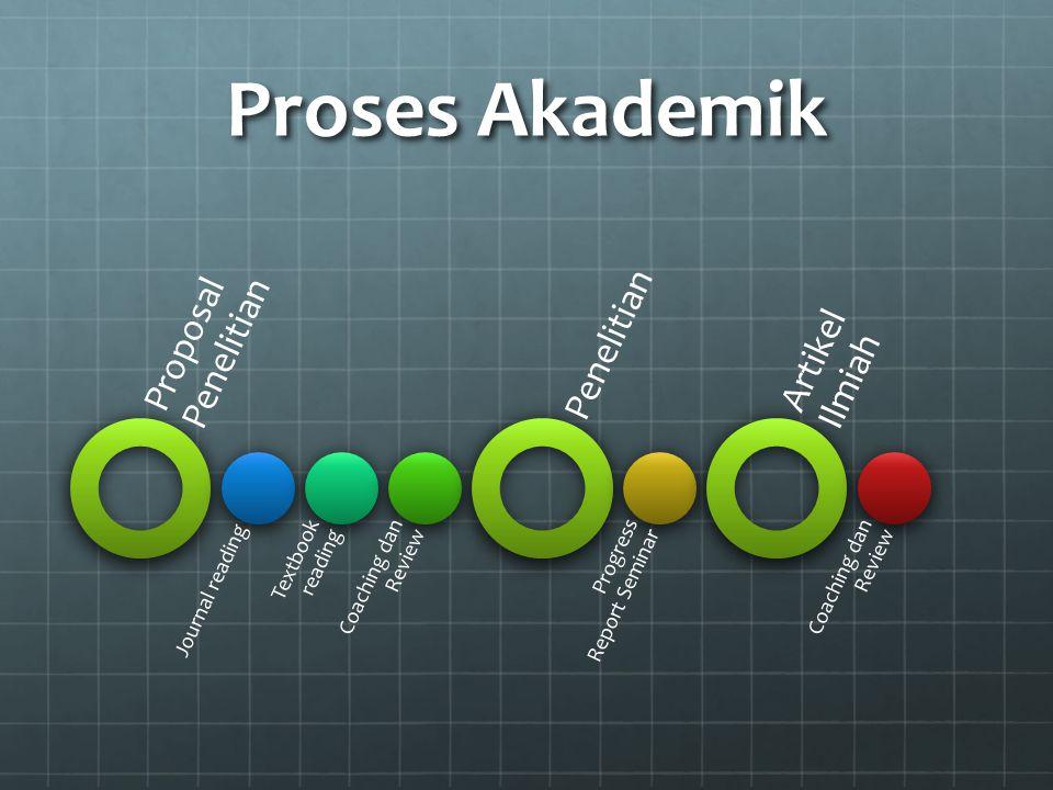 Proses Akademik Proposal Penelitian Penelitian Artikel Ilmiah