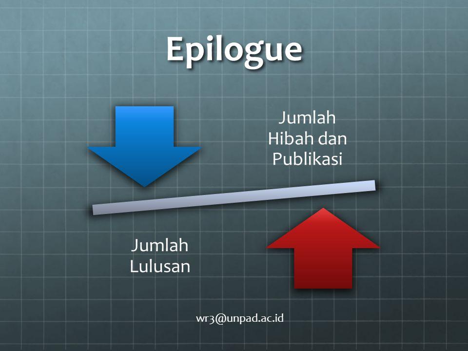 Jumlah Hibah dan Publikasi