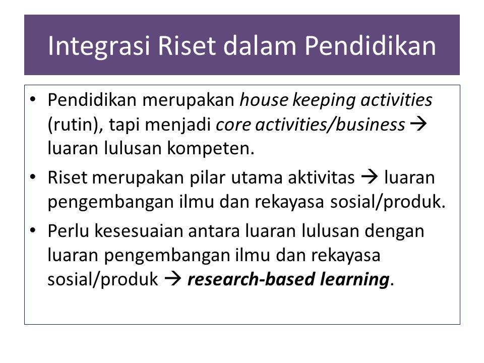 Integrasi Riset dalam Pendidikan