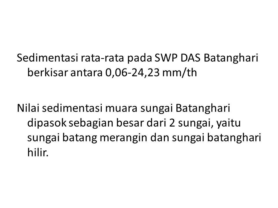 Sedimentasi rata-rata pada SWP DAS Batanghari berkisar antara 0,06-24,23 mm/th Nilai sedimentasi muara sungai Batanghari dipasok sebagian besar dari 2 sungai, yaitu sungai batang merangin dan sungai batanghari hilir.