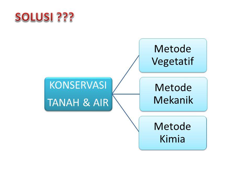 SOLUSI TANAH & AIR KONSERVASI Metode Vegetatif Metode Mekanik
