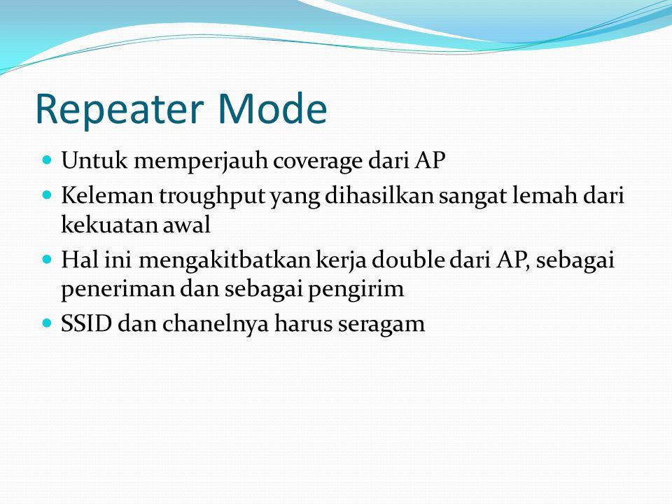 Repeater Mode Untuk memperjauh coverage dari AP