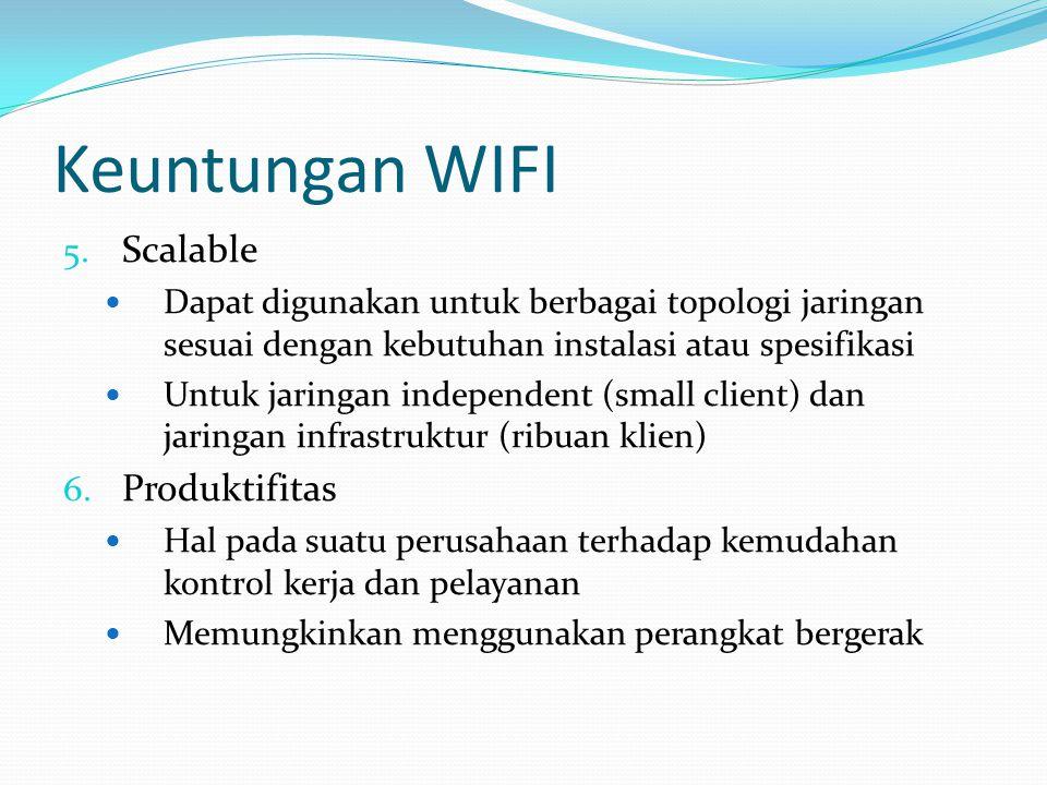 Keuntungan WIFI Scalable Produktifitas