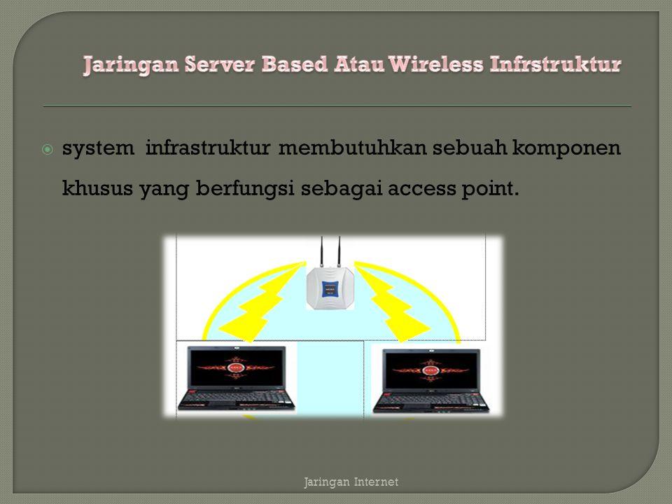 Jaringan Server Based Atau Wireless Infrstruktur