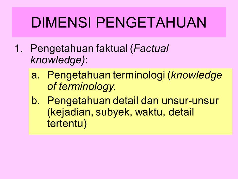 DIMENSI PENGETAHUAN Pengetahuan faktual (Factual knowledge):