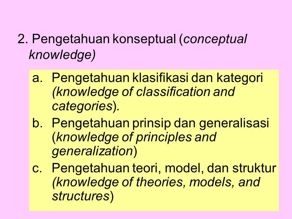 2. Pengetahuan konseptual (conceptual knowledge)