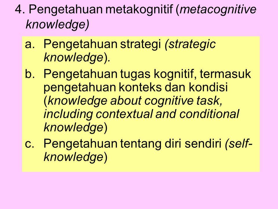4. Pengetahuan metakognitif (metacognitive knowledge)