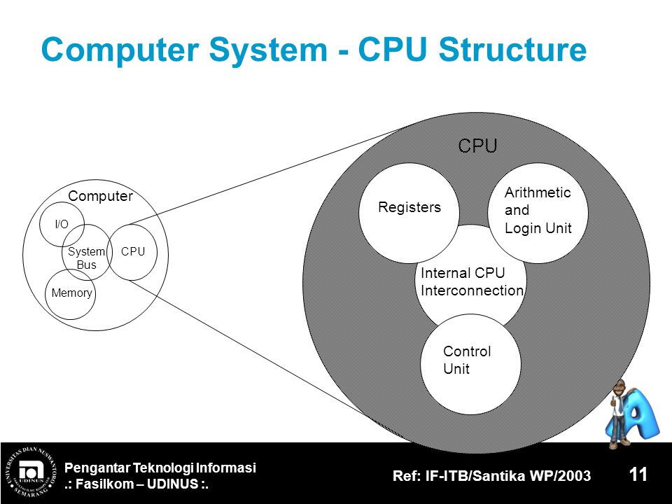 Computer System - CPU Structure