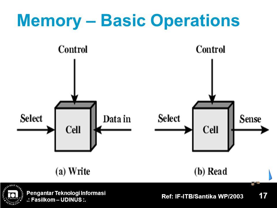 Memory – Basic Operations