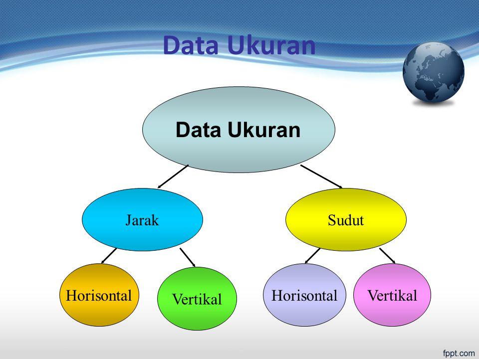Data Ukuran Data Ukuran Jarak Sudut Horisontal Horisontal Vertikal