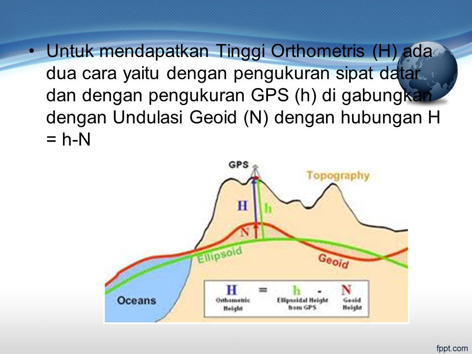 Untuk mendapatkan Tinggi Orthometris (H) ada dua cara yaitu dengan pengukuran sipat datar dan dengan pengukuran GPS (h) di gabungkan dengan Undulasi Geoid (N) dengan hubungan H = h-N