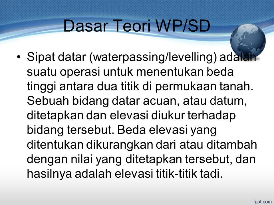 Dasar Teori WP/SD
