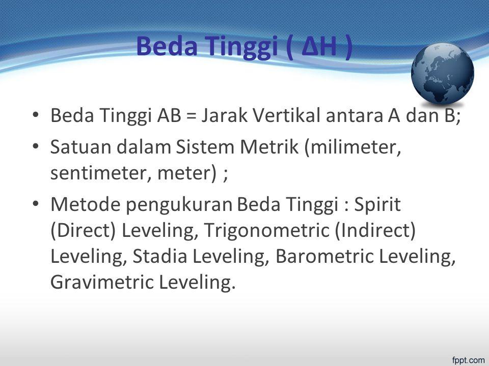 Beda Tinggi ( ΔH ) Beda Tinggi AB = Jarak Vertikal antara A dan B;