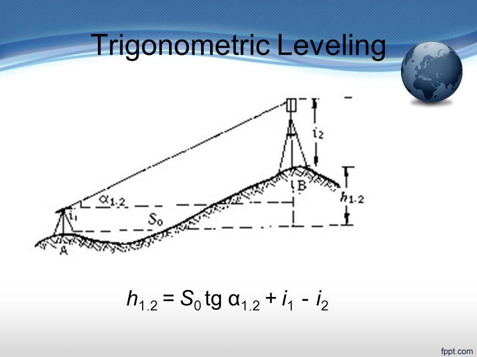 Trigonometric Leveling