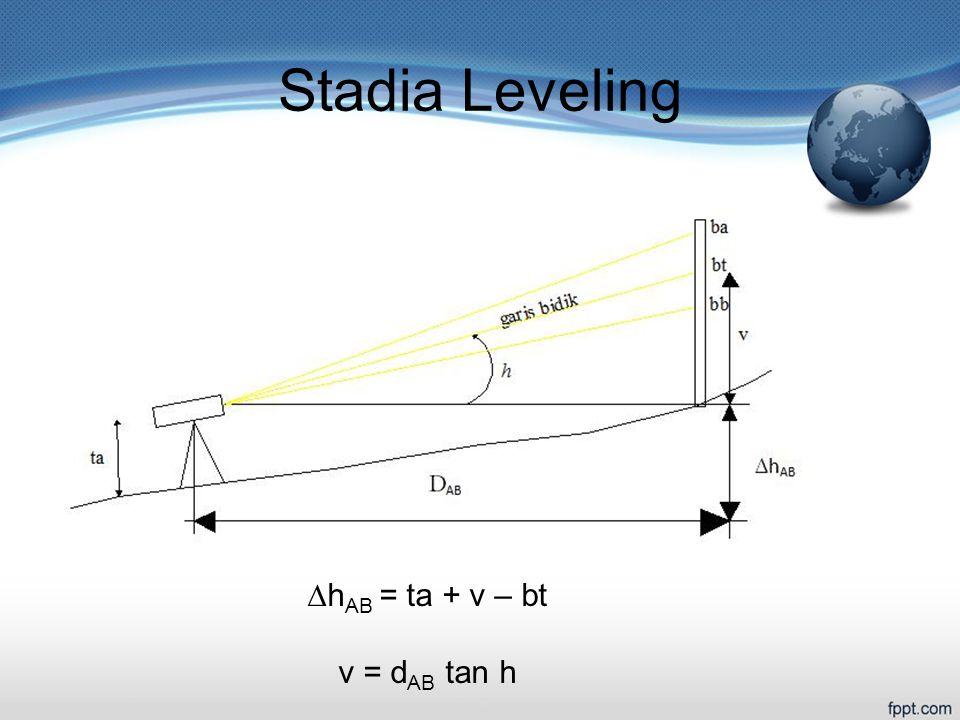 Stadia Leveling ∆hAB = ta + v – bt v = dAB tan h