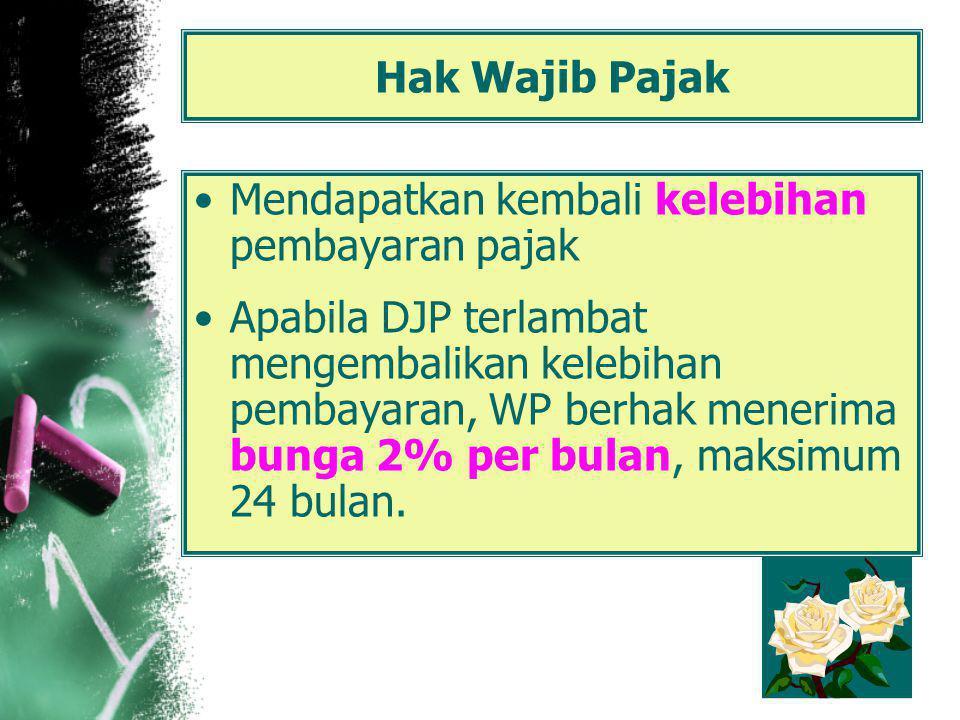 Hak Wajib Pajak Mendapatkan kembali kelebihan pembayaran pajak.