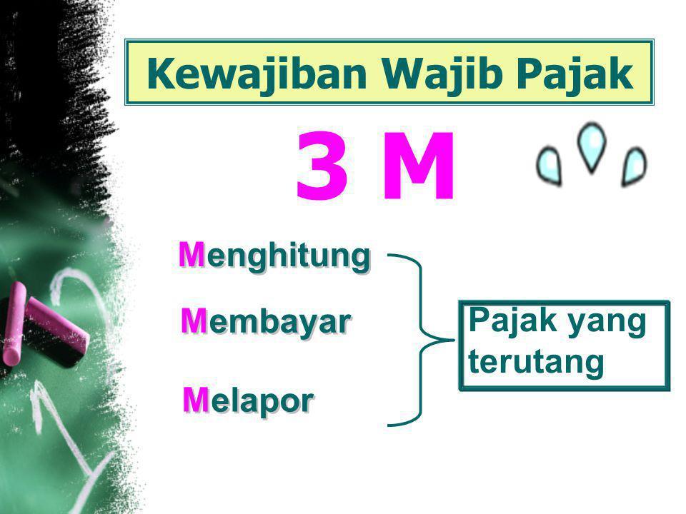 3 M Kewajiban Wajib Pajak Menghitung Membayar Pajak yang terutang