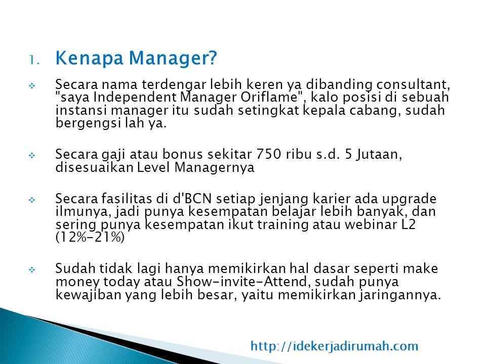 Kenapa Manager