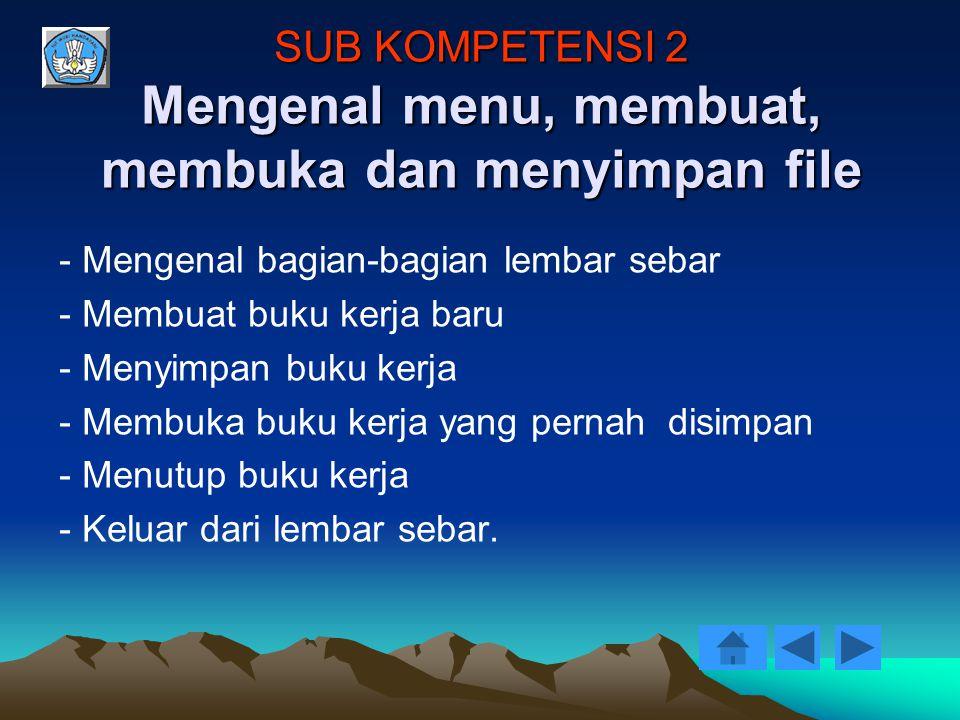 SUB KOMPETENSI 2 Mengenal menu, membuat, membuka dan menyimpan file