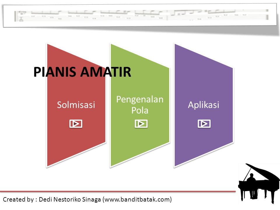 PIANIS AMATIR Created by : Dedi Nestoriko Sinaga (www.banditbatak.com)