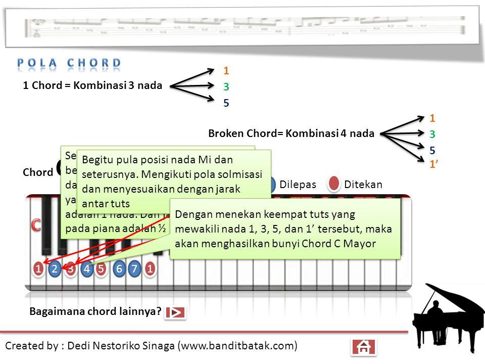 C Pola chord 1 1 Chord = Kombinasi 3 nada 3 5 1 3 5 1'