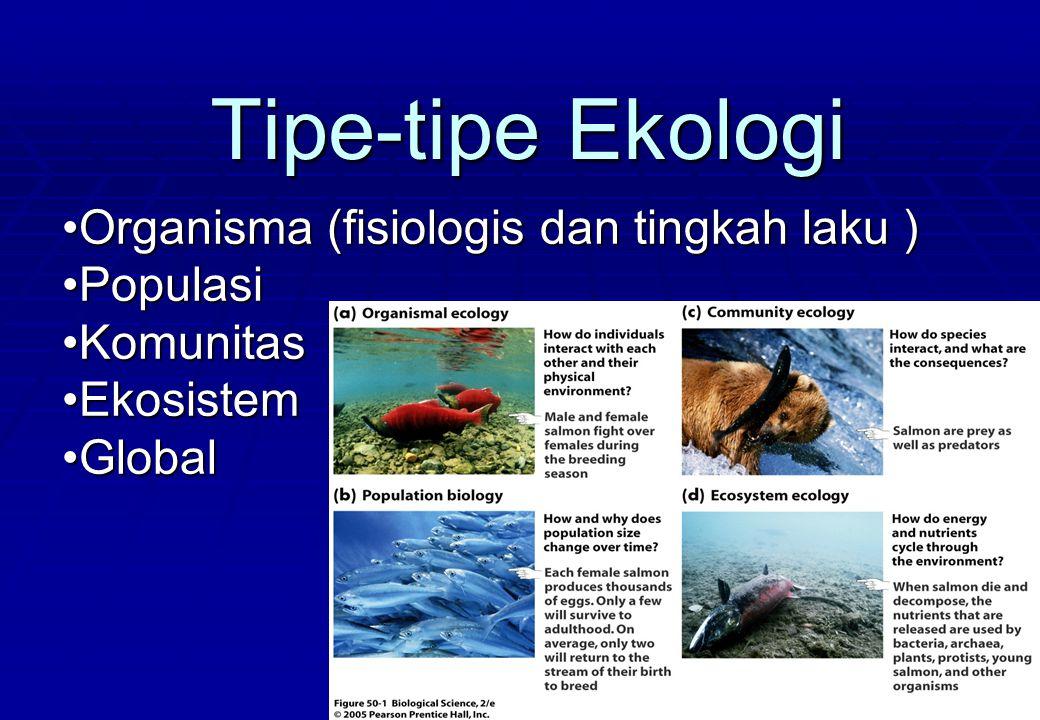 Tipe-tipe Ekologi Organisma (fisiologis dan tingkah laku ) Populasi