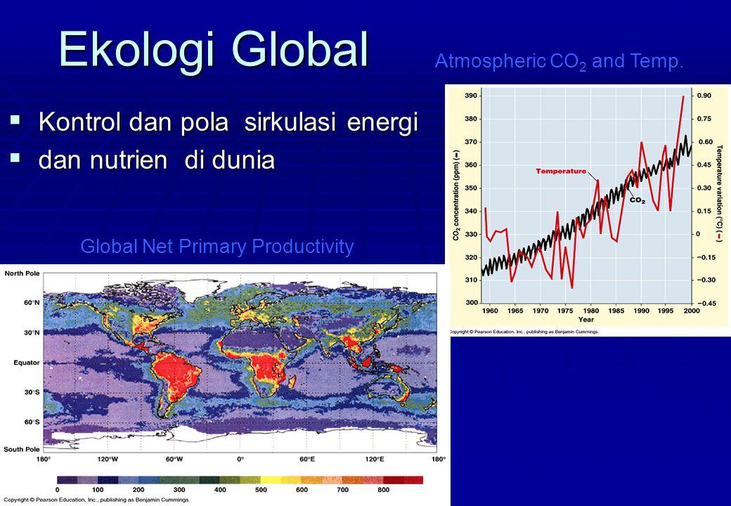 Ekologi Global Kontrol dan pola sirkulasi energi dan nutrien di dunia