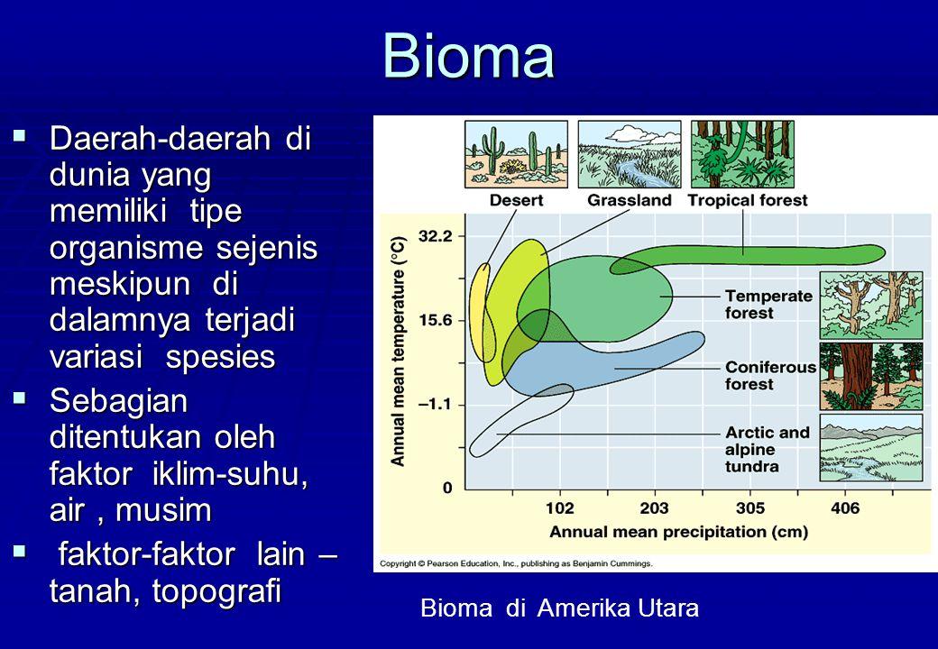 Bioma Daerah-daerah di dunia yang memiliki tipe organisme sejenis meskipun di dalamnya terjadi variasi spesies.