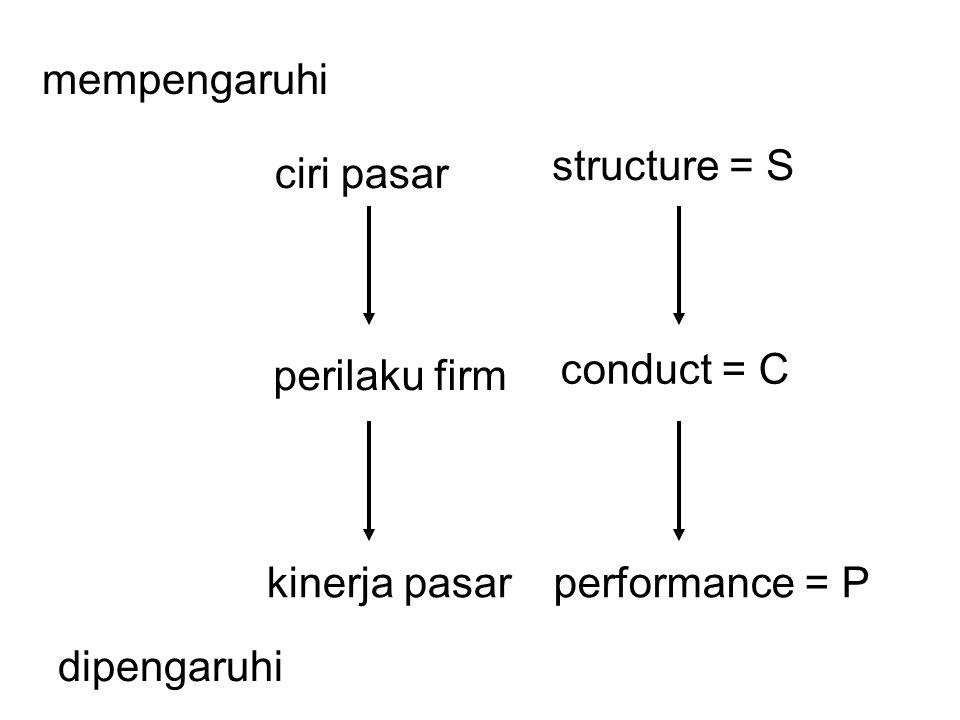 mempengaruhi structure = S. ciri pasar. conduct = C. perilaku firm. kinerja pasar. performance = P.