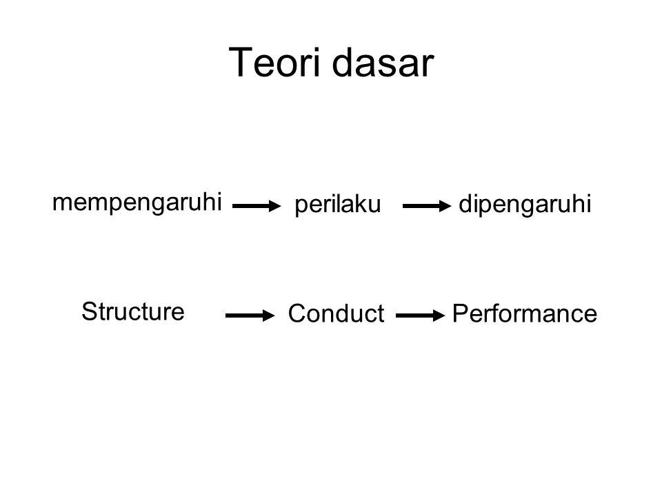 Teori dasar perilaku mempengaruhi dipengaruhi Conduct Structure
