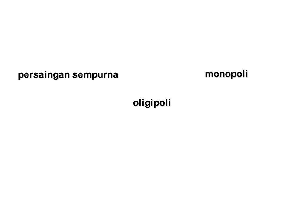 persaingan sempurna monopoli oligipoli