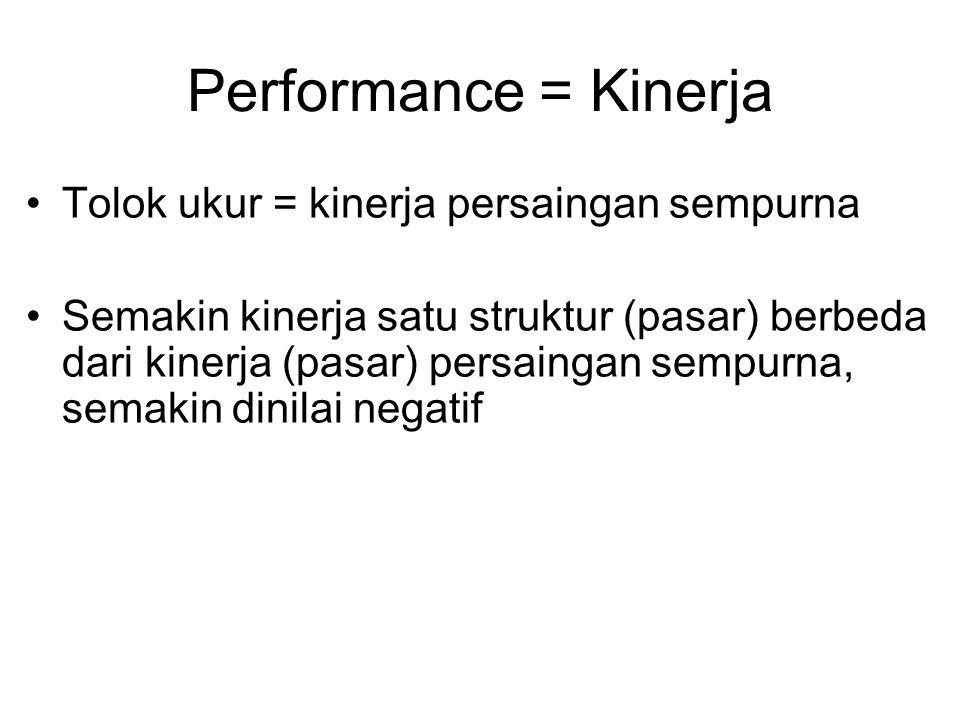 Performance = Kinerja Tolok ukur = kinerja persaingan sempurna
