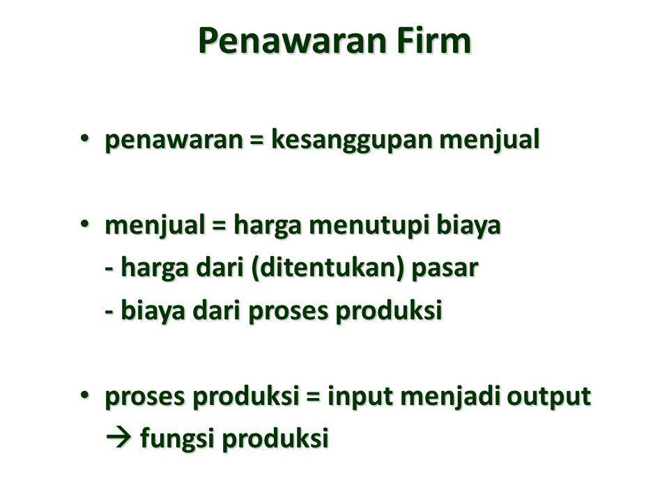 Penawaran Firm penawaran = kesanggupan menjual