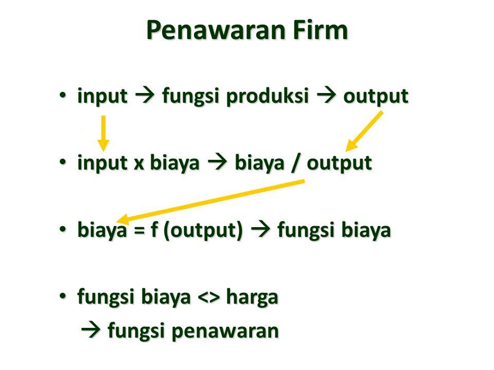 Penawaran Firm input  fungsi produksi  output