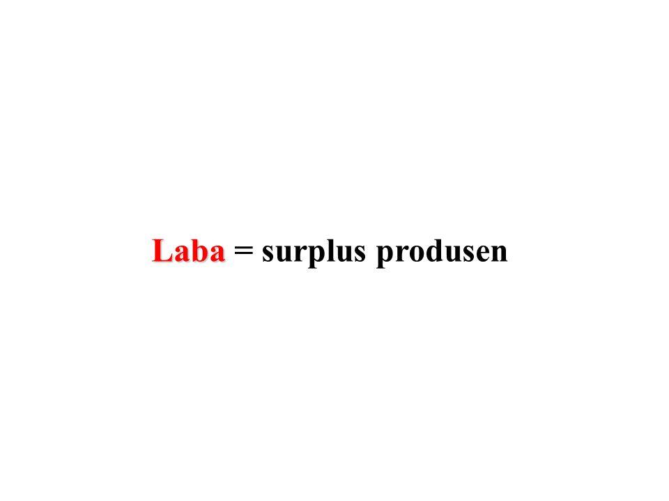 Laba = surplus produsen
