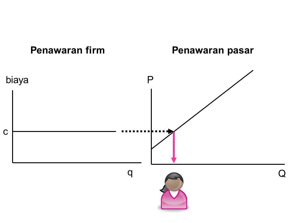 Penawaran firm Penawaran pasar P Q biaya q c