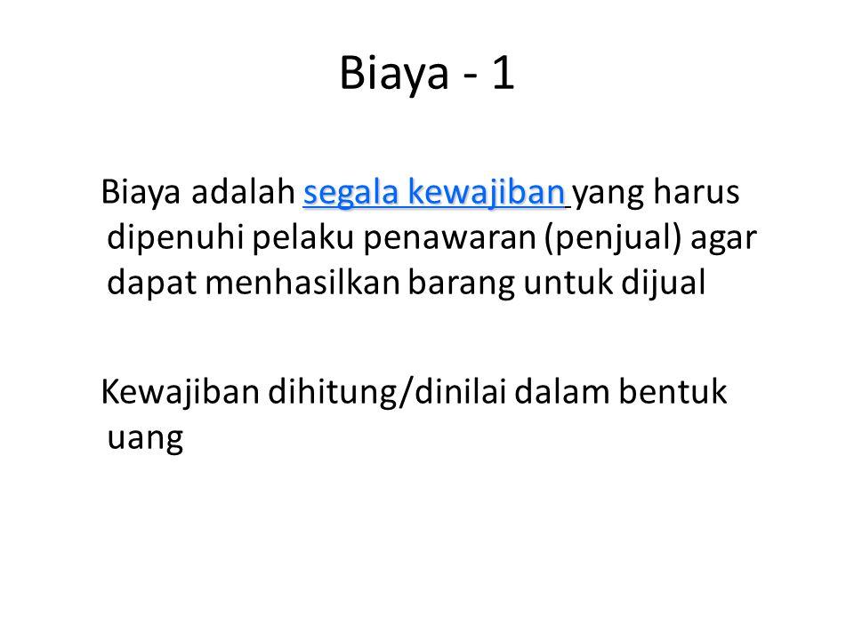 Biaya - 1