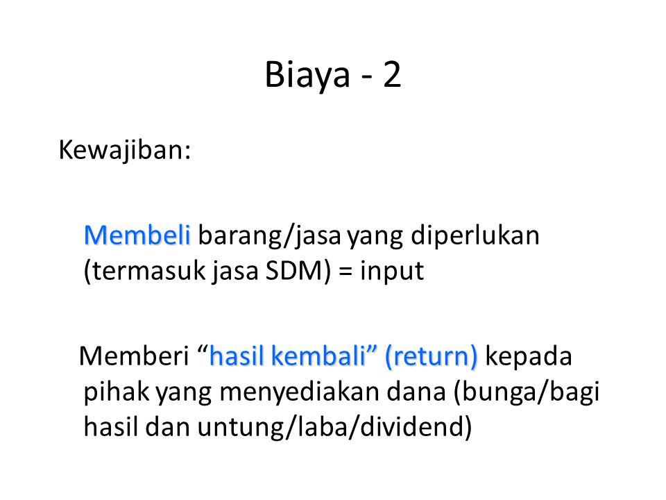 Biaya - 2