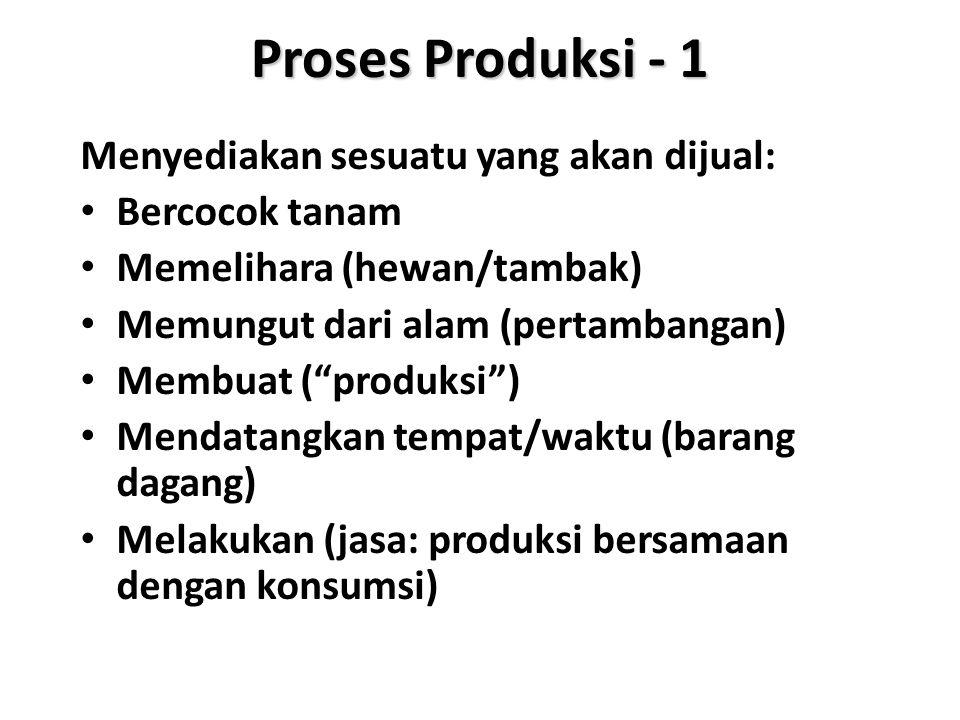 Proses Produksi - 1 Menyediakan sesuatu yang akan dijual:
