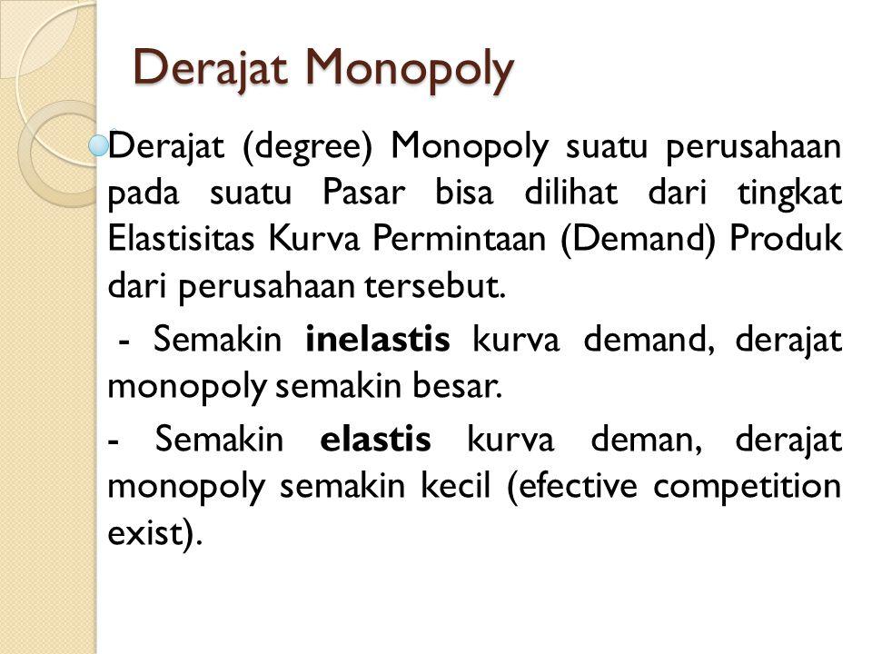 Derajat Monopoly