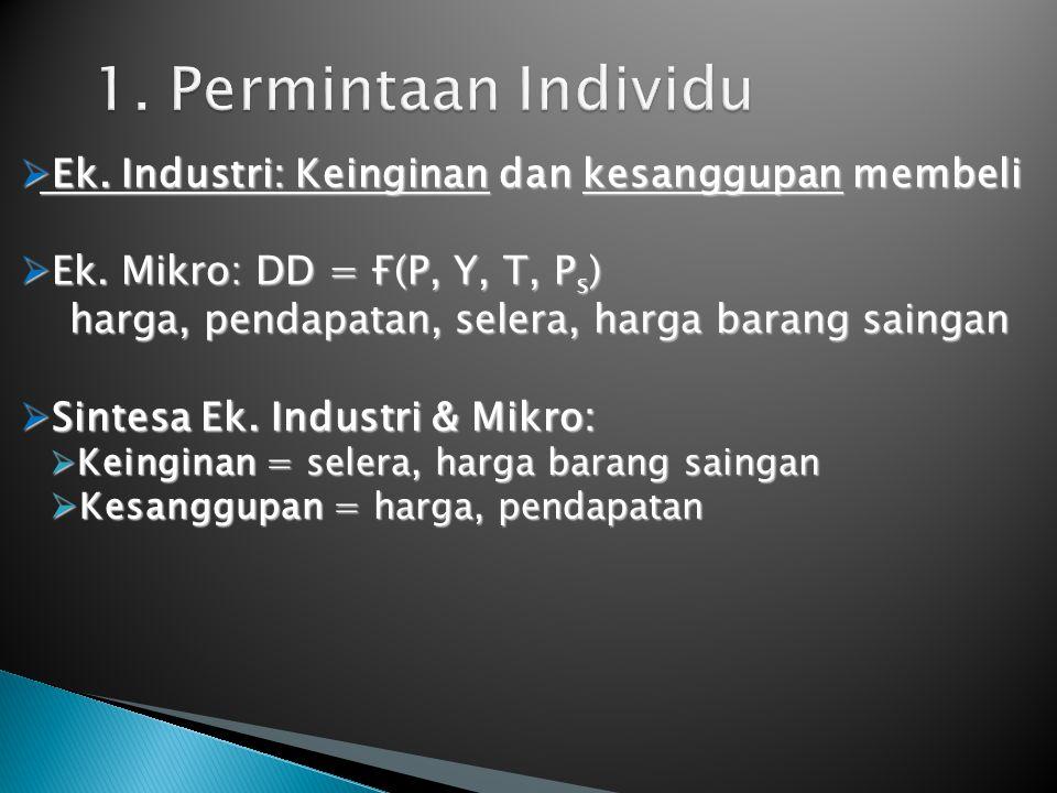 1. Permintaan Individu Ek. Industri: Keinginan dan kesanggupan membeli
