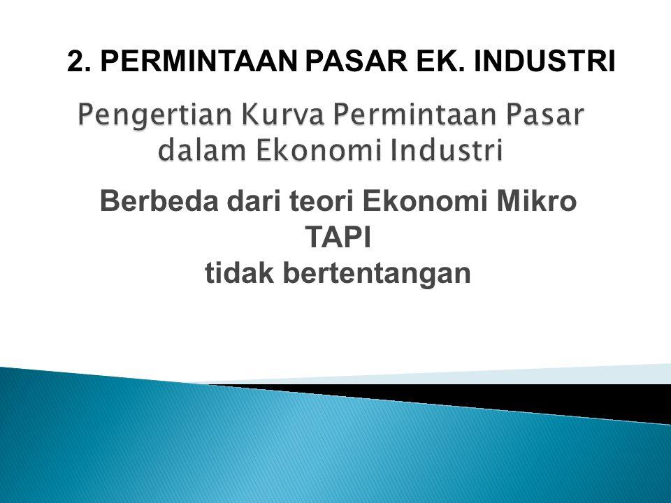 Pengertian Kurva Permintaan Pasar dalam Ekonomi Industri