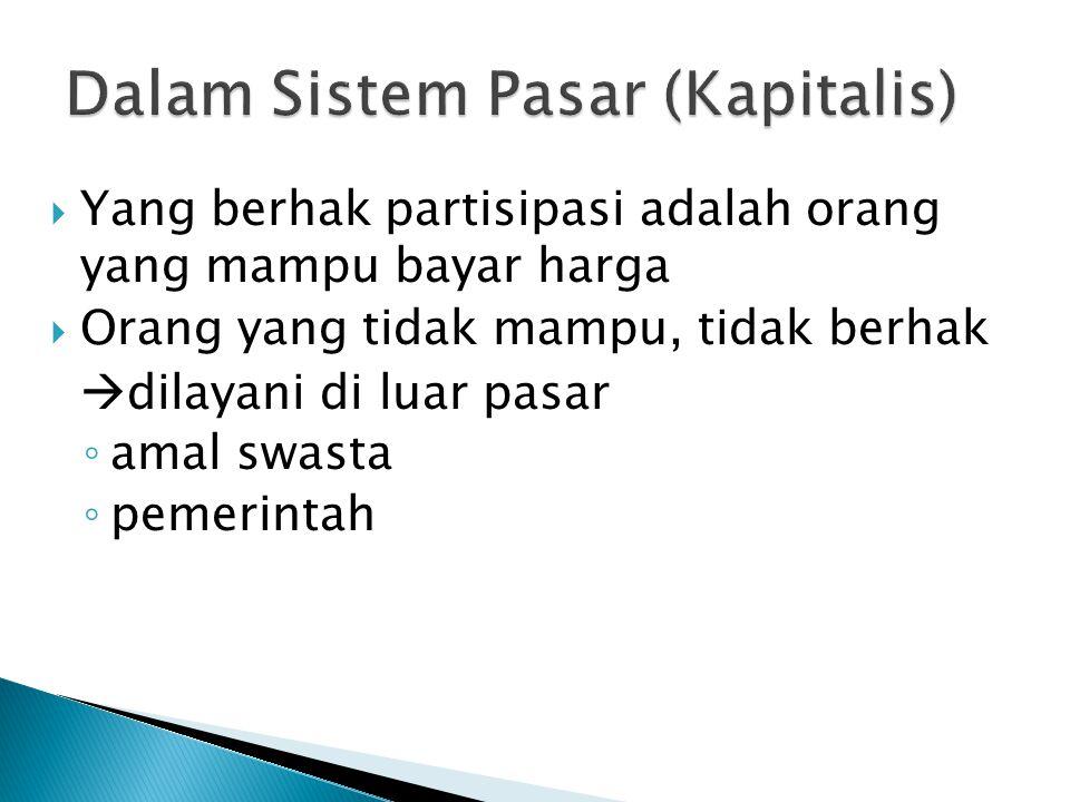 Dalam Sistem Pasar (Kapitalis)