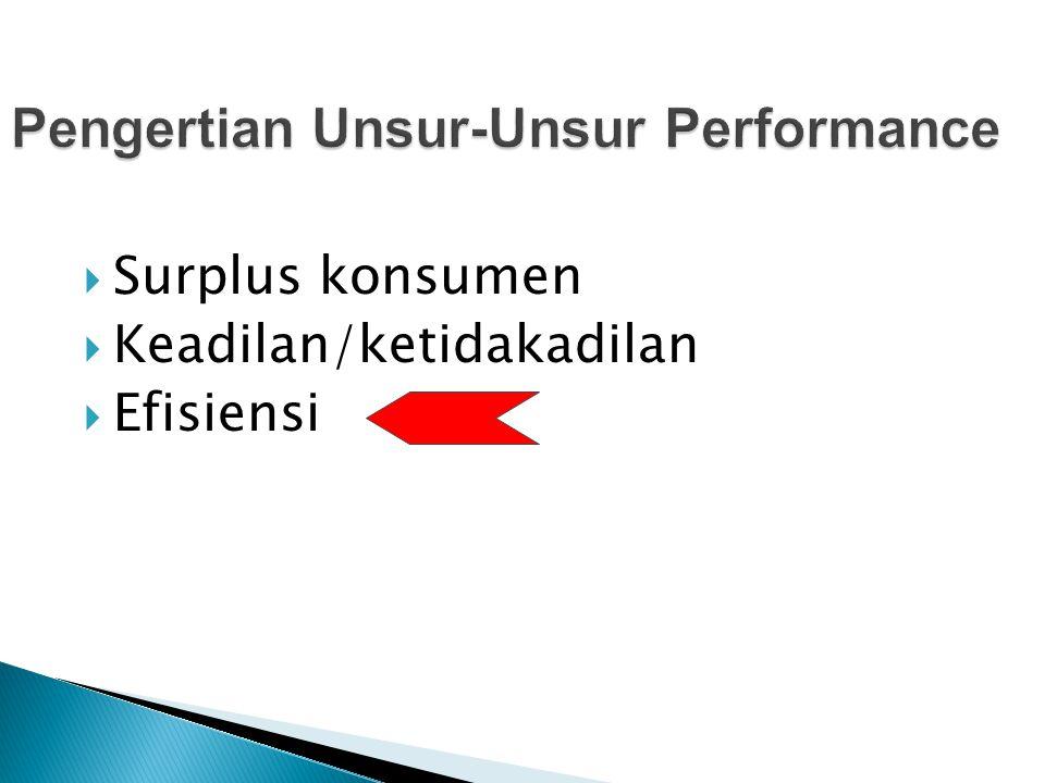 Pengertian Unsur-Unsur Performance